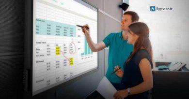کمپانی Dell در حال ساخت یک صفحه نمایش لمسی touchscreen هفتاد اینچی به نام C7017T، به عنوان جایگزینی برای تخته های فعلی کلاس ها و اتاق های کنفرانس است.